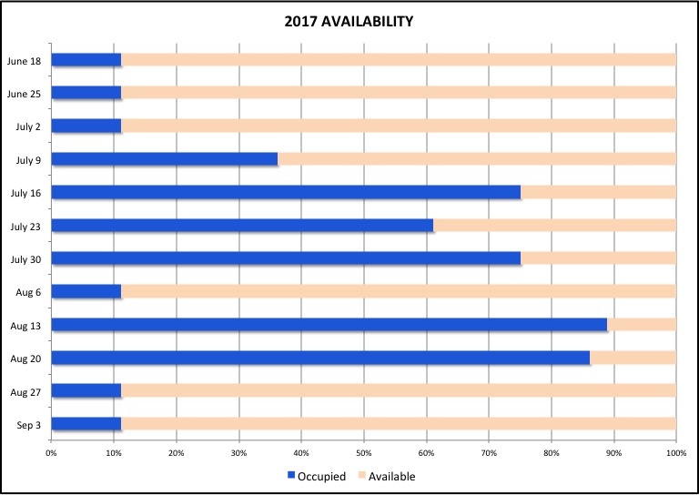 2017Availability-JulyNew