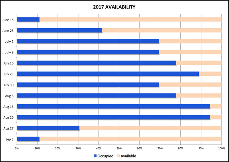 2017availability-oct