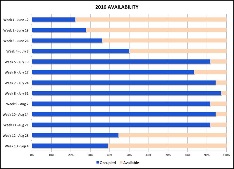 Availability-Apr2big